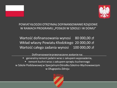 Dofinansowanie Kuchnia Długopole.jpeg